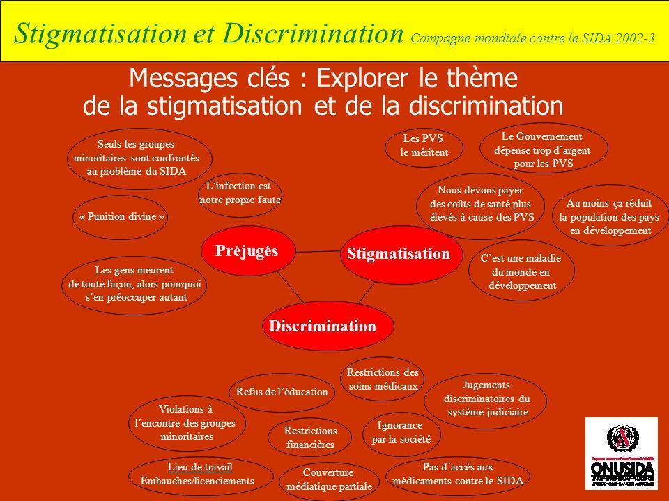 Stigmatisation et Discrimination Campagne mondiale contre le SIDA 2002-3 Messages clés : Explorer le thème de la stigmatisation et de la discriminatio