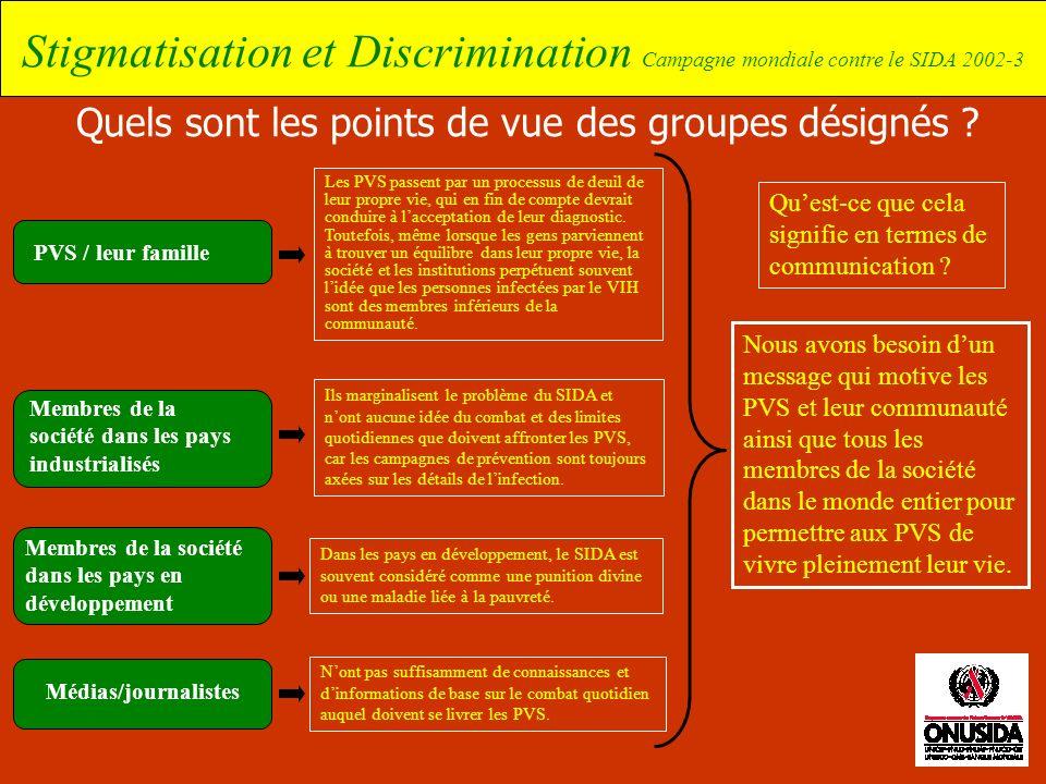 Stigmatisation et Discrimination Campagne mondiale contre le SIDA 2002-3 Quels sont les points de vue des groupes désignés ? Les PVS passent par un pr