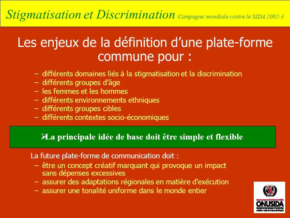 Stigmatisation et Discrimination Campagne mondiale contre le SIDA 2002-3 Les enjeux de la définition dune plate-forme commune pour : – différents doma