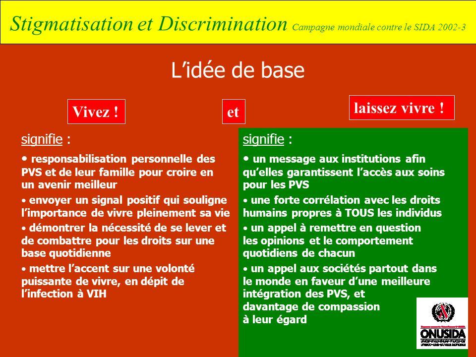 Stigmatisation et Discrimination Campagne mondiale contre le SIDA 2002-3 Lidée de base signifie : responsabilisation personnelle des PVS et de leur fa