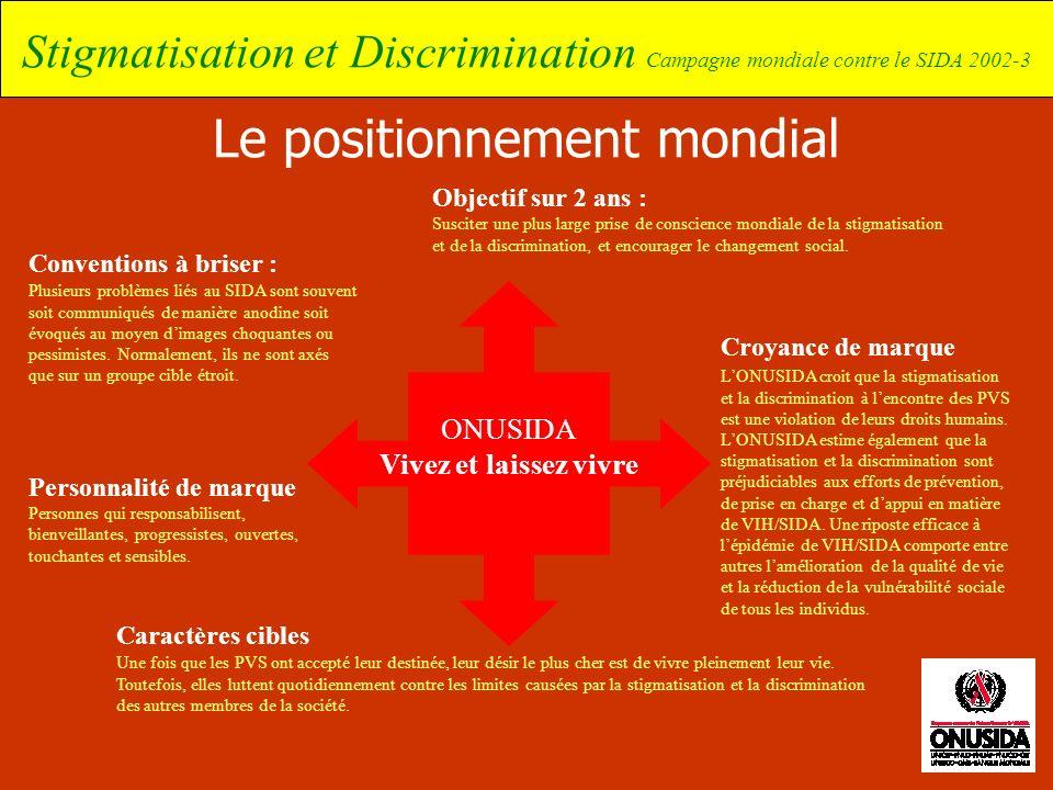 Stigmatisation et Discrimination Campagne mondiale contre le SIDA 2002-3 Caractères cibles Objectif sur 2 ans : Croyance de marque Conventions à brise