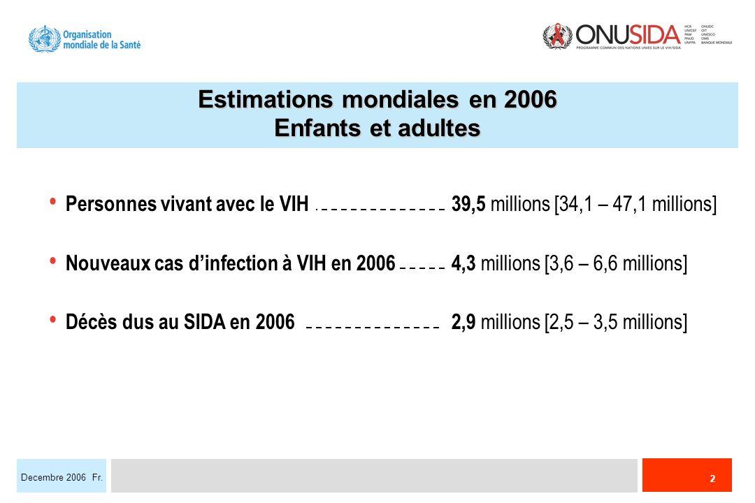 2 Decembre 2006 Fr. Estimations mondiales en 2006 Enfants et adultes Personnes vivant avec le VIH 39,5 millions [34,1 – 47,1 millions] Nouveaux cas di