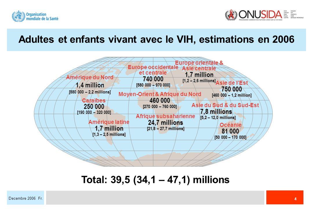 4 Decembre 2006 Fr. Adultes et enfants vivant avec le VIH, estimations en 2006 Total: 39,5 (34,1 – 47,1) millions Europe occidentale et centrale 740 0