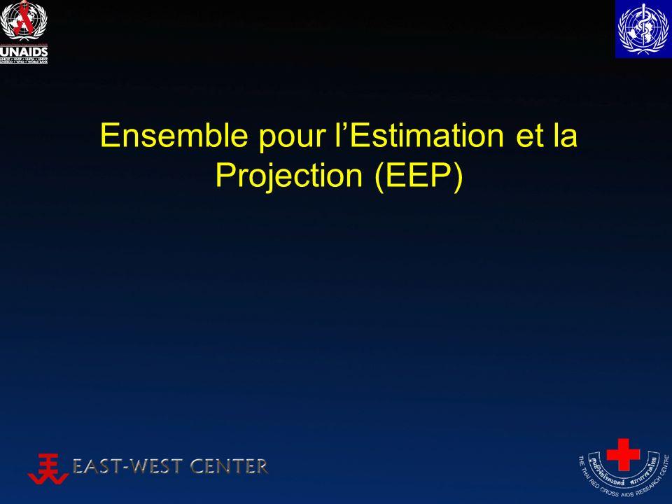 Ensemble pour lEstimation et la Projection (EEP)