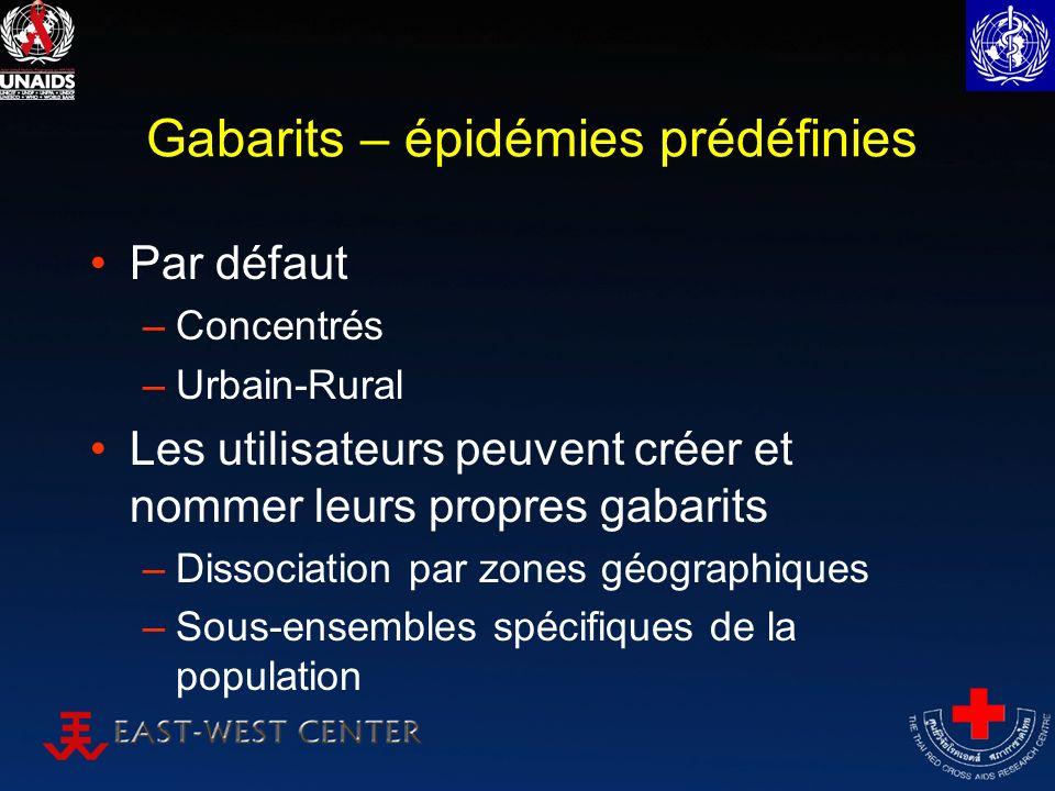Gabarits – épidémies prédéfinies Par défaut –Concentrés –Urbain-Rural Les utilisateurs peuvent créer et nommer leurs propres gabarits –Dissociation par zones géographiques –Sous-ensembles spécifiques de la population