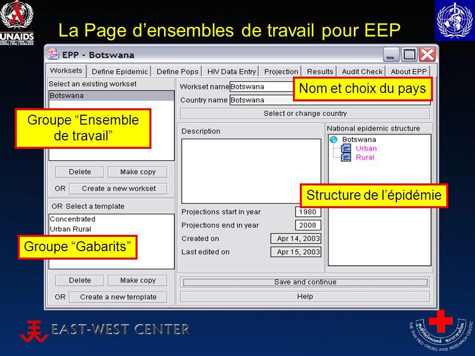 La Page densembles de travail pour EEP Groupe Ensemble de travail Groupe Gabarits Structure de lépidémie Nom et choix du pays
