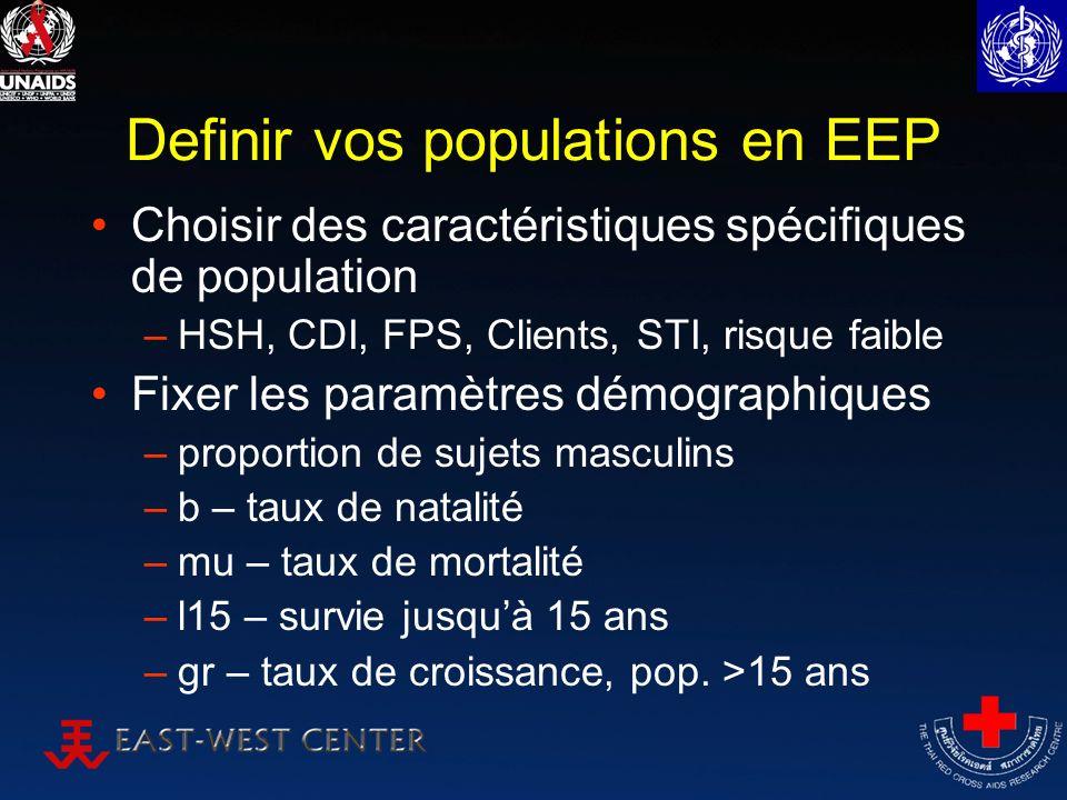 Definir vos populations en EEP