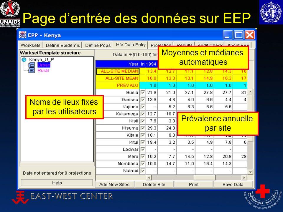 Page dentrée des données sur EEP Noms de lieux fixés par les utilisateurs Moyennes et médianes automatiques Prévalence annuelle par site