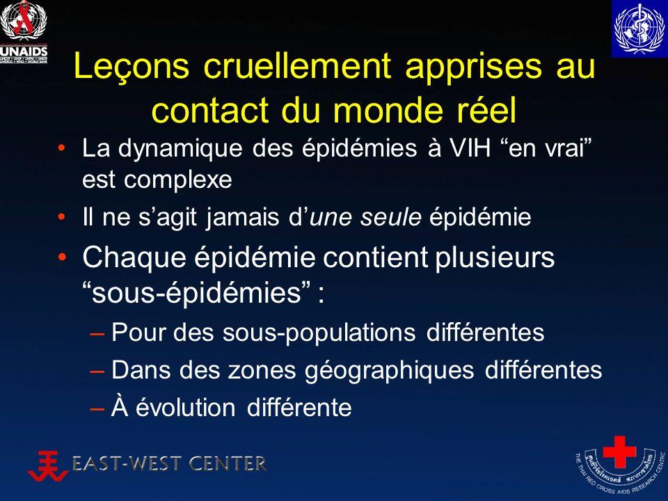 Leçons cruellement apprises au contact du monde réel La dynamique des épidémies à VIH en vrai est complexe Il ne sagit jamais dune seule épidémie Chaq