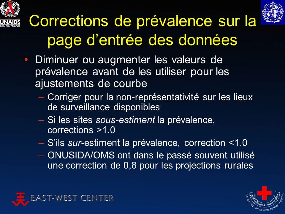 Corrections de prévalence sur la page dentrée des données Diminuer ou augmenter les valeurs de prévalence avant de les utiliser pour les ajustements de courbe –Corriger pour la non-représentativité sur les lieux de surveillance disponibles –Si les sites sous-estiment la prévalence, corrections >1.0 –Sils sur-estiment la prévalence, correction <1.0 –ONUSIDA/OMS ont dans le passé souvent utilisé une correction de 0,8 pour les projections rurales