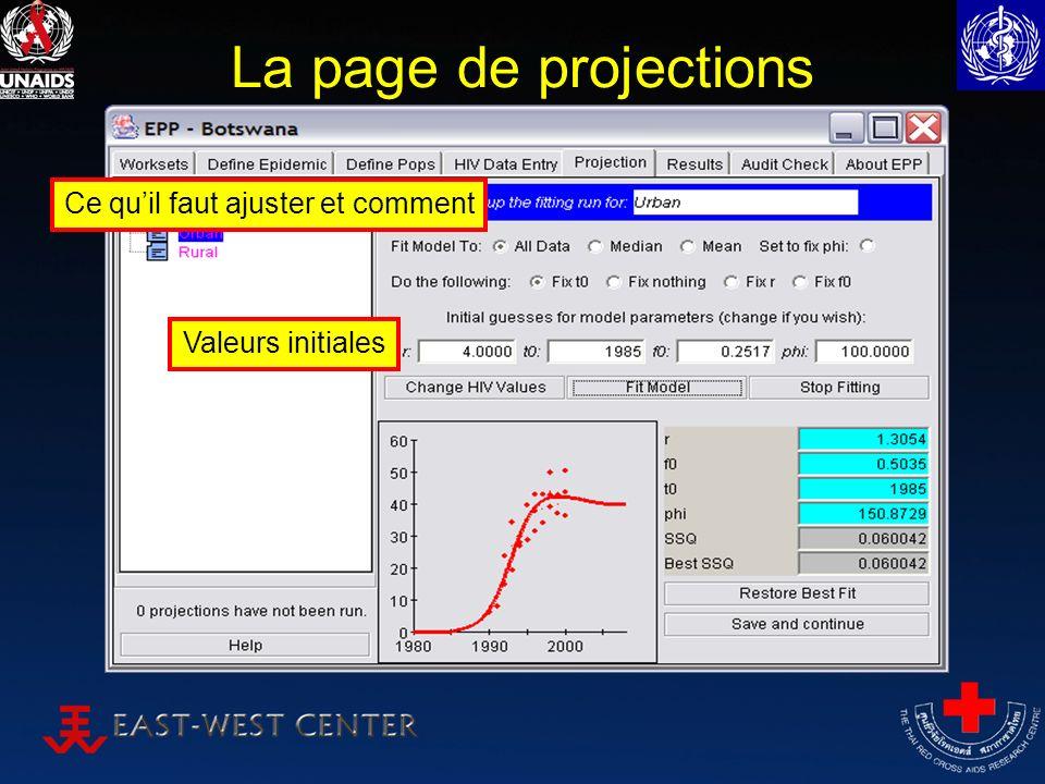La page de projections Ce quil faut ajuster et comment Valeurs initiales