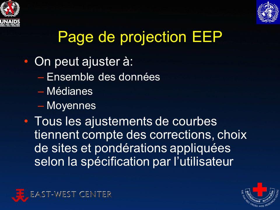 Page de projection EEP On peut ajuster à: –Ensemble des données –Médianes –Moyennes Tous les ajustements de courbes tiennent compte des corrections, choix de sites et pondérations appliquées selon la spécification par lutilisateur