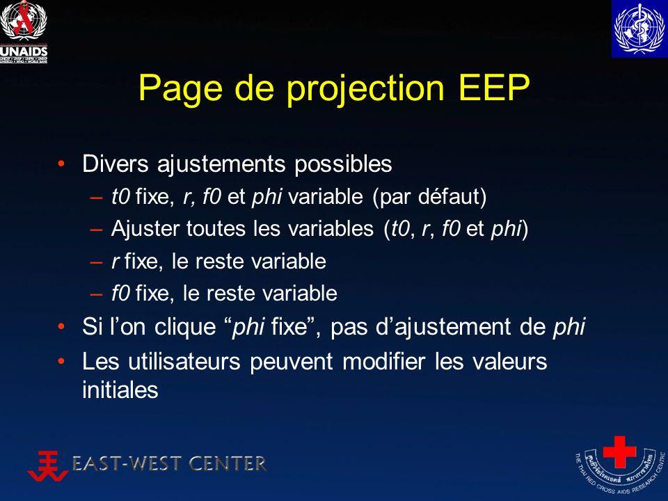 Page de projection EEP Divers ajustements possibles –t0 fixe, r, f0 et phi variable (par défaut) –Ajuster toutes les variables (t0, r, f0 et phi) –r f