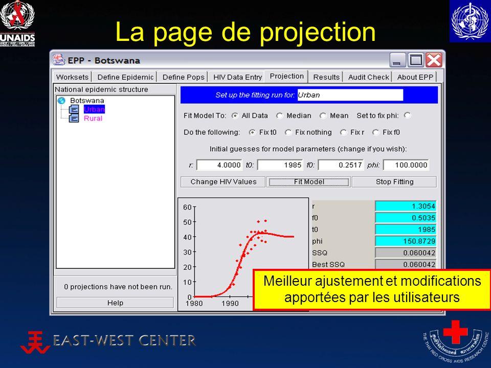 La page de projection Meilleur ajustement et modifications apportées par les utilisateurs