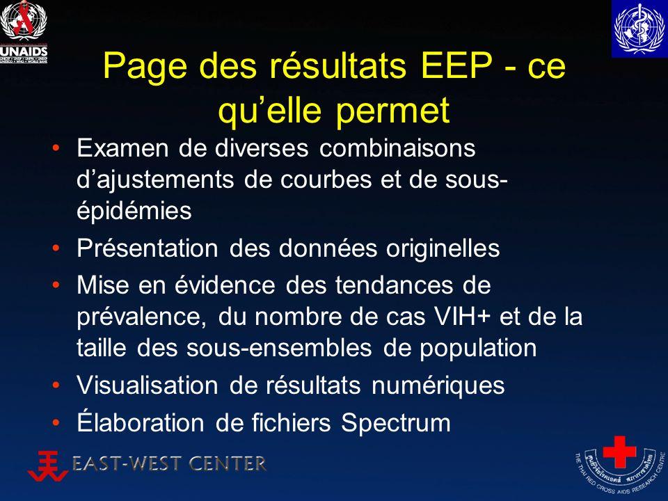 Page des résultats EEP - ce quelle permet Examen de diverses combinaisons dajustements de courbes et de sous- épidémies Présentation des données origi