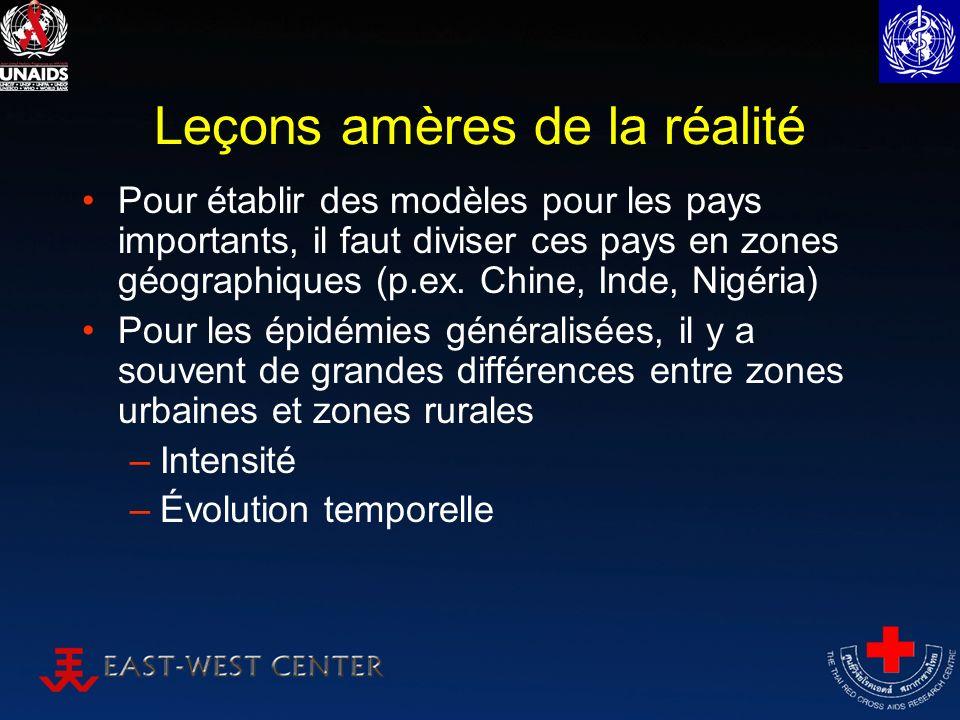 Leçons amères de la réalité Pour établir des modèles pour les pays importants, il faut diviser ces pays en zones géographiques (p.ex.