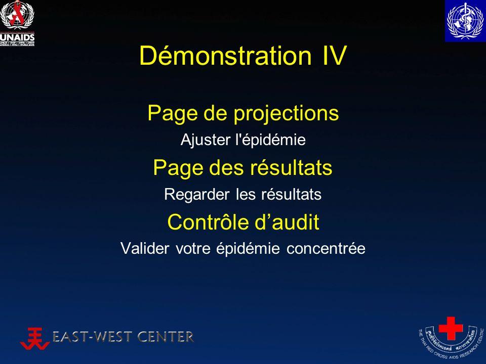 Démonstration IV Page de projections Ajuster l'épidémie Page des résultats Regarder les résultats Contrôle daudit Valider votre épidémie concentrée