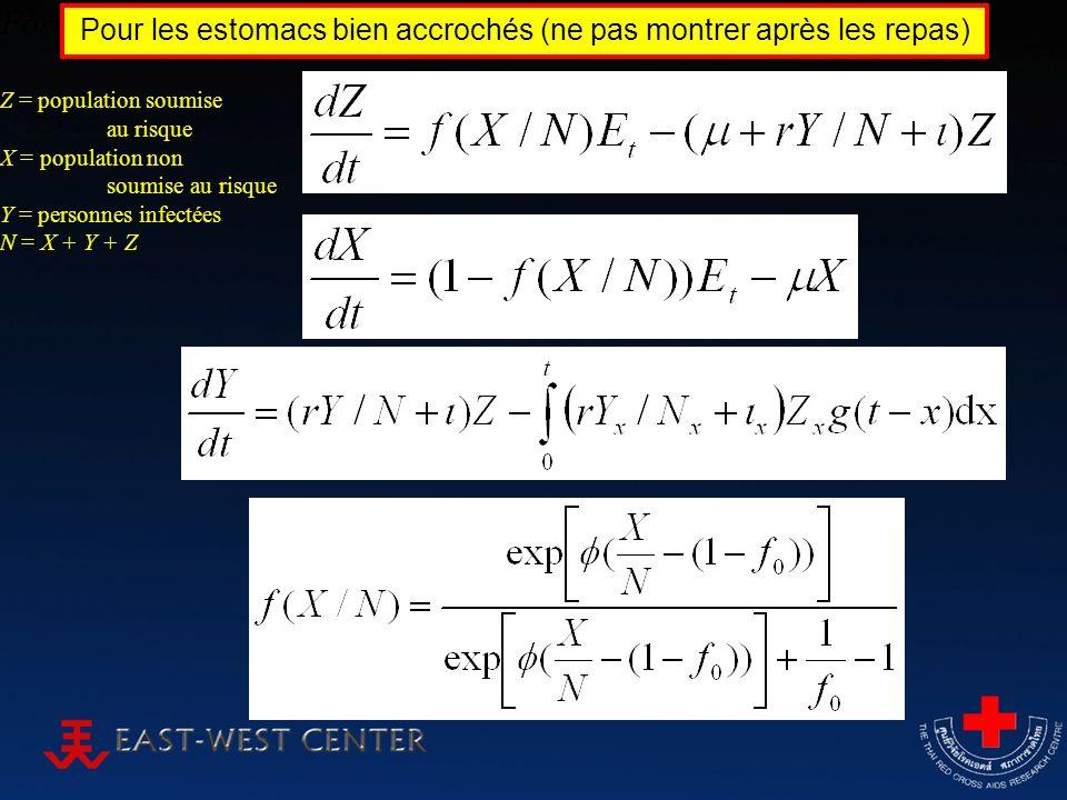 Formal Model Description Z = population soumise au risque X = population non soumise au risque Y = personnes infectées N = X + Y + Z Pour les estomacs bien accrochés (ne pas montrer après les repas)