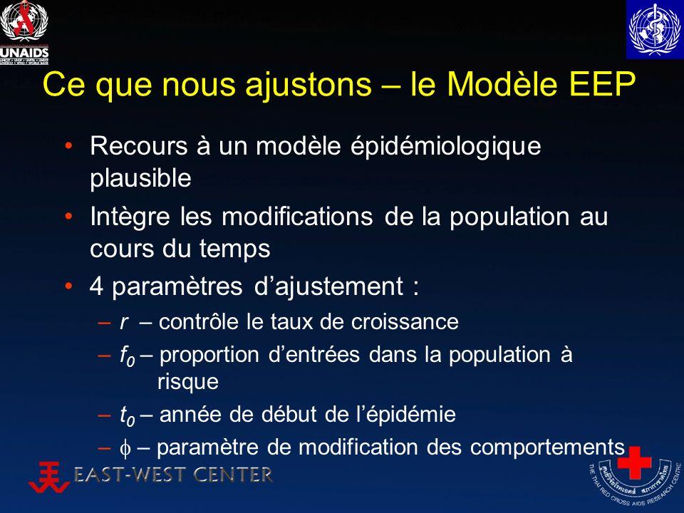 Ce que nous ajustons – le Modèle EEP Recours à un modèle épidémiologique plausible Intègre les modifications de la population au cours du temps 4 para