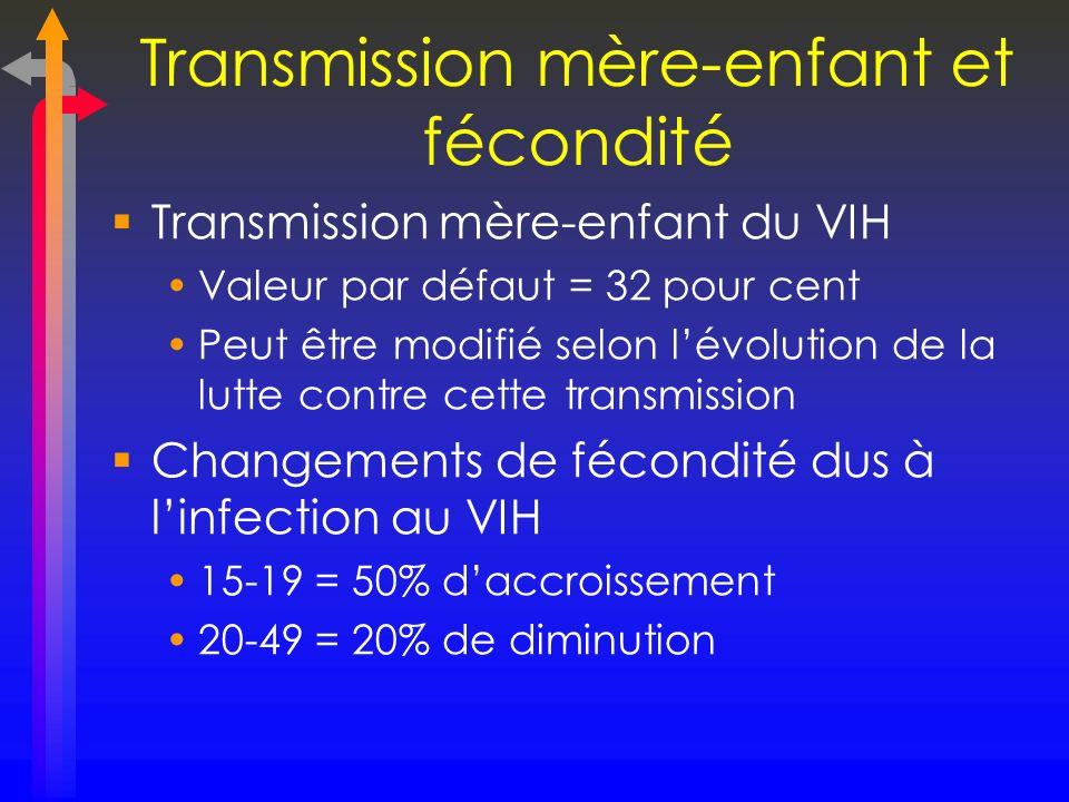 Transmission mère-enfant et fécondité Transmission mère-enfant du VIH Valeur par défaut = 32 pour cent Peut être modifié selon lévolution de la lutte
