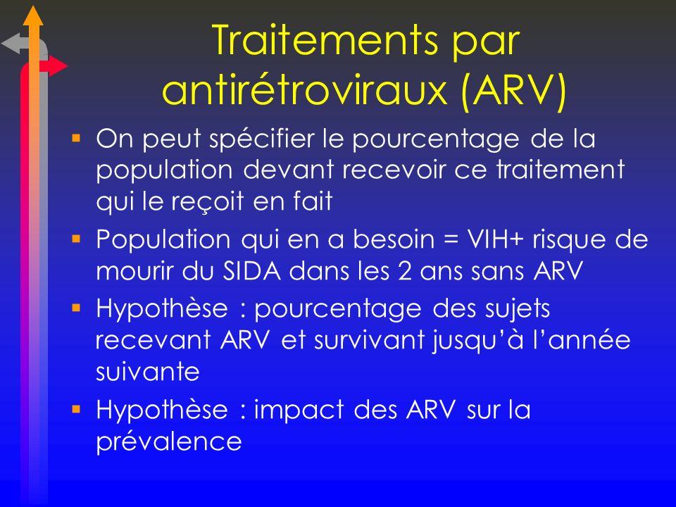 Traitements par antirétroviraux (ARV) On peut spécifier le pourcentage de la population devant recevoir ce traitement qui le reçoit en fait Population