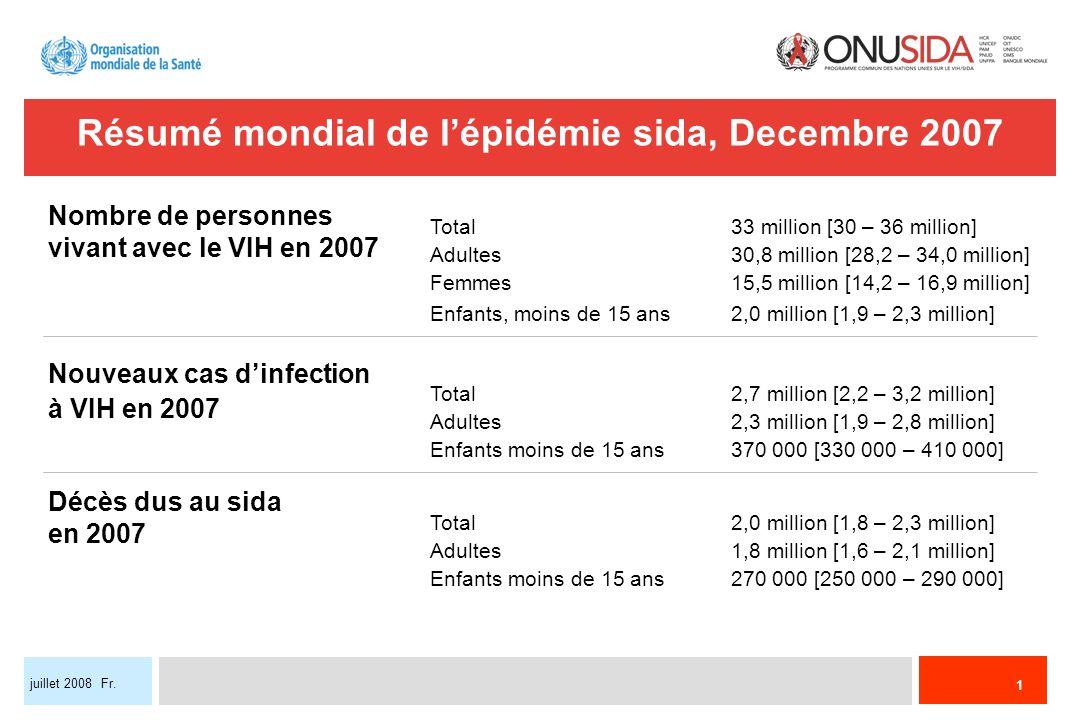 1 juillet 2008 Fr. Nombre de personnes vivant avec le VIH en 2007 Nouveaux cas dinfection à VIH en 2007 Décès dus au sida en 2007 Résumé mondial de lé