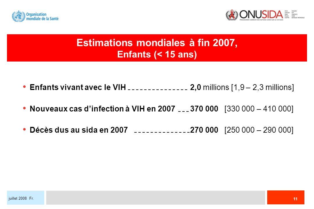 11 juillet 2008 Fr. Enfants vivant avec le VIH 2,0 millions [1,9 – 2,3 millions] Nouveaux cas dinfection à VIH en 2007 370 000 [330 000 – 410 000] Déc