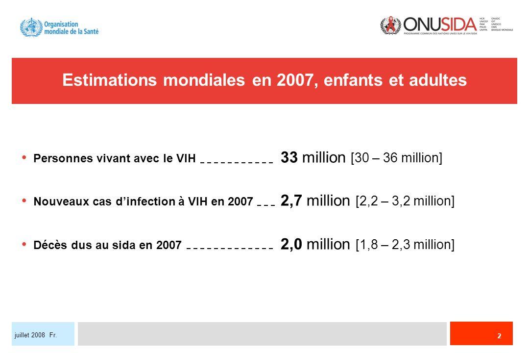 2 juillet 2008 Fr. Estimations mondiales en 2007, enfants et adultes Personnes vivant avec le VIH 33 million [30 – 36 million] Nouveaux cas dinfection