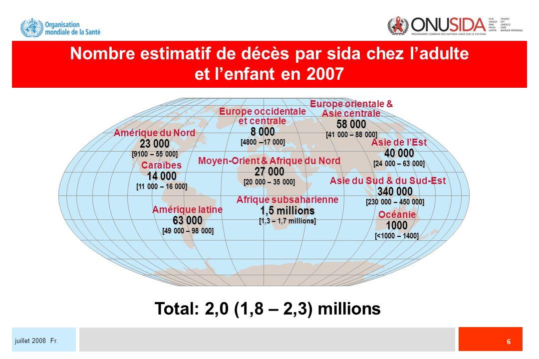 6 juillet 2008 Fr. Nombre estimatif de décès par sida chez ladulte et lenfant en 2007 Total: 2,0 (1,8 – 2,3) millions 8 000 Europe occidentale et cent