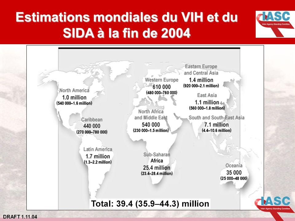 DRAFT 1.11.04 Estimations mondiales du VIH et du SIDA à la fin de 2004