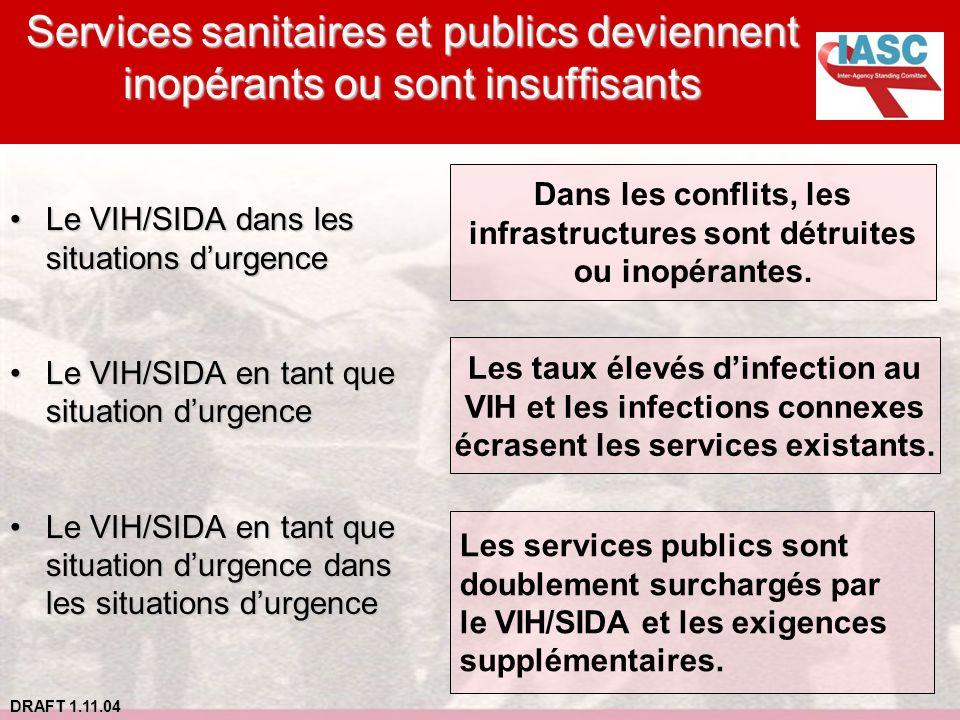DRAFT 1.11.04 Services sanitaires et publics deviennent inopérants ou sont insuffisants Le VIH/SIDA dans lesLe VIH/SIDA dans les situations durgence L