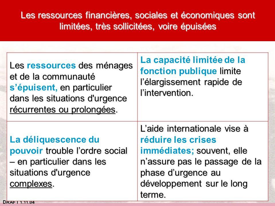 DRAFT 1.11.04 Les ressources financières, sociales et économiques sont limitées, très sollicitées, voire épuisées Les des ménages et de la communauté