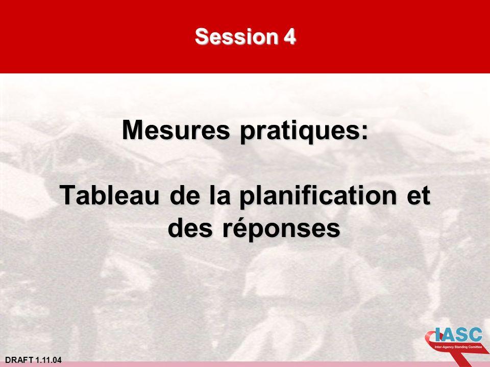 DRAFT 1.11.04 Session 4 Mesures pratiques: Tableau de la planification et des réponses