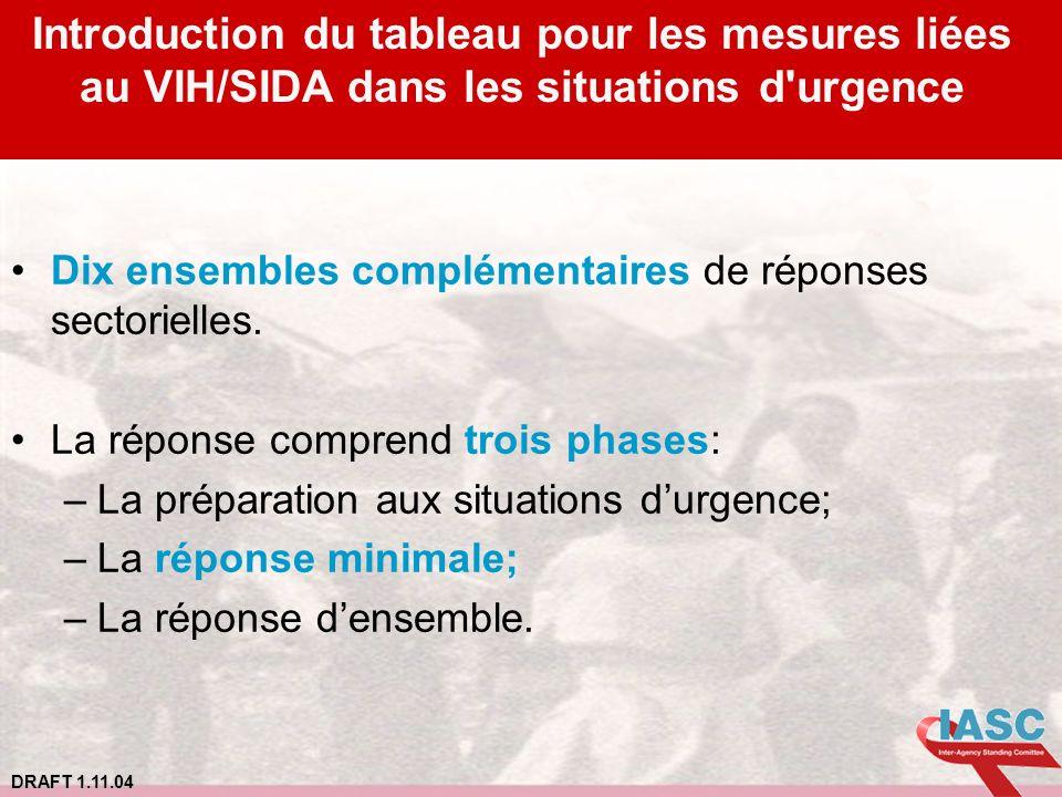 DRAFT 1.11.04 Introduction du tableau pour les mesures liées au VIH/SIDA dans les situations d'urgence Dix ensembles complémentaires de réponses secto
