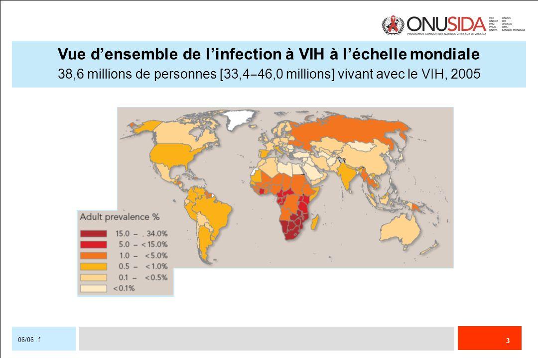 3 06/06 f Vue densemble de linfection à VIH à léchelle mondiale 38,6 millions de personnes [33,4 46,0 millions] vivant avec le VIH, 2005