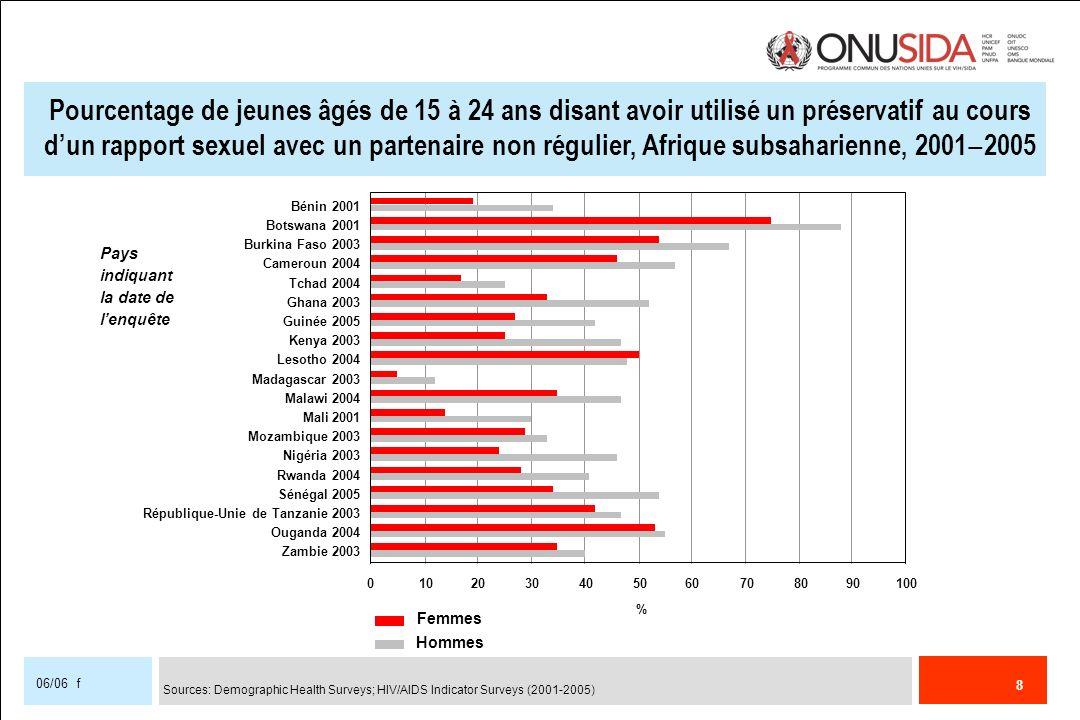8 06/06 f Pourcentage de jeunes âgés de 15 à 24 ans disant avoir utilisé un préservatif au cours dun rapport sexuel avec un partenaire non régulier, A