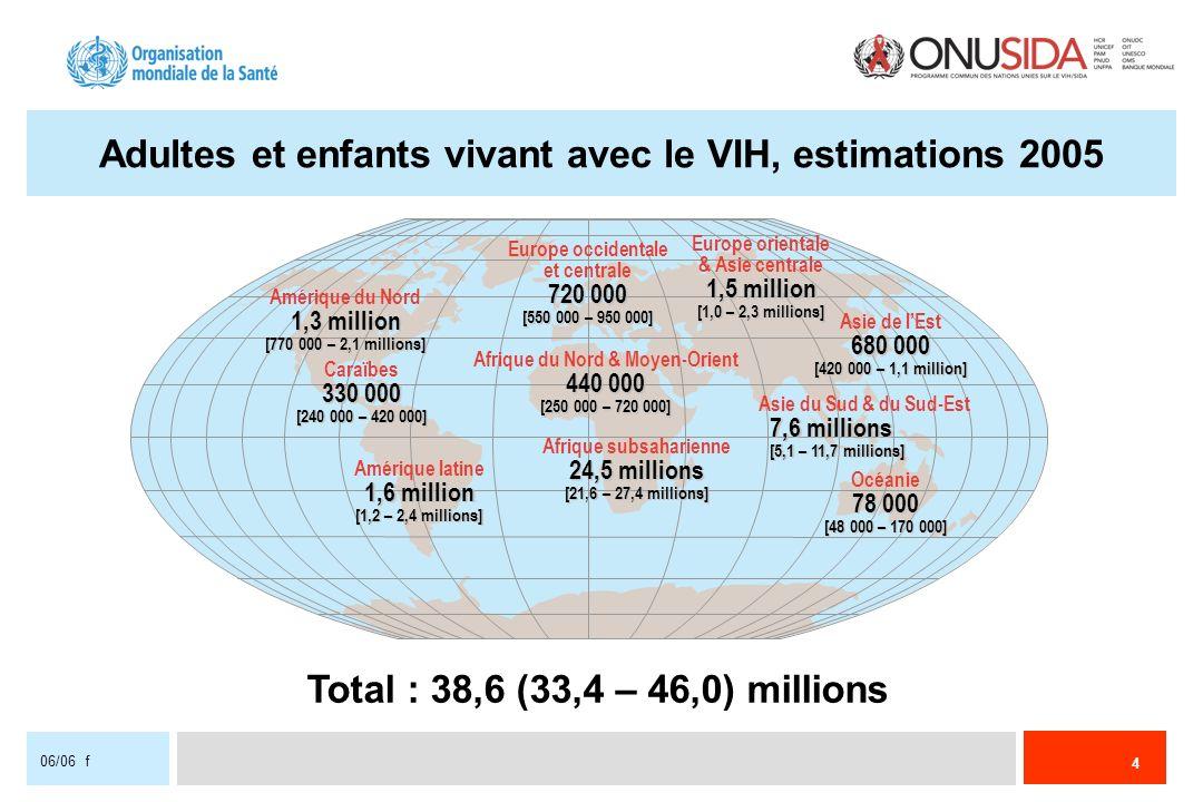 4 06/06 f Adultes et enfants vivant avec le VIH, estimations 2005 Total : 38,6 (33,4 – 46,0) millions Europe occidentale et centrale 720 000 [550 000