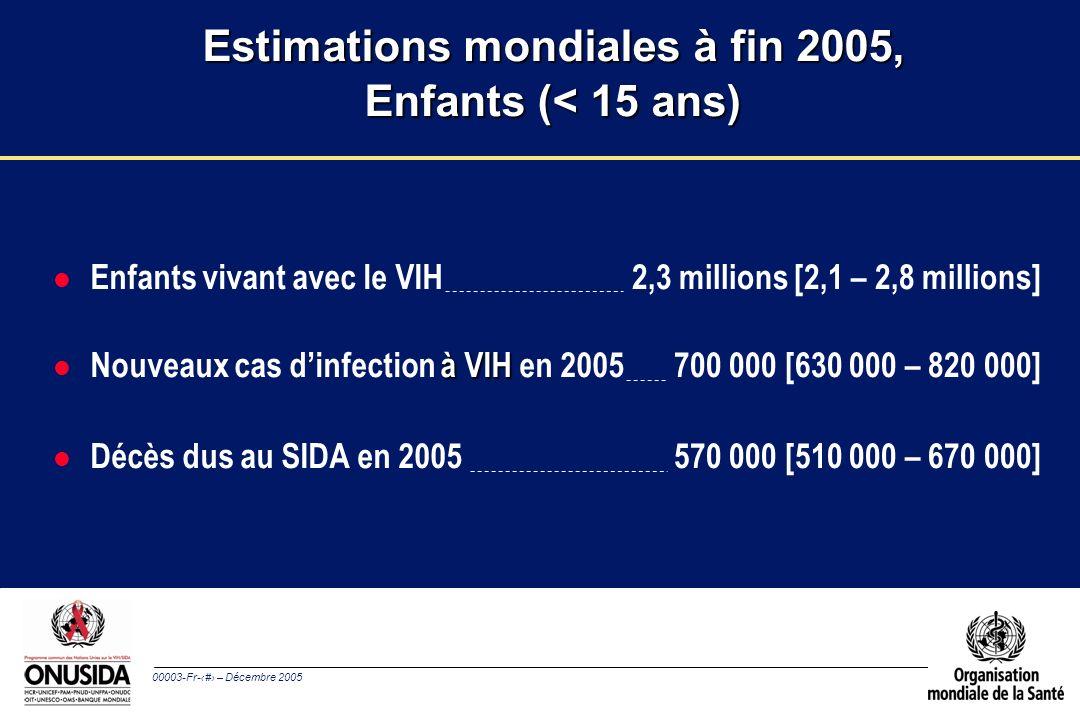00003-Fr-11 – Décembre 2005 l Enfants vivant avec le VIH à VIH l Nouveaux cas dinfection à VIH en 2005 l Décès dus au SIDA en 2005 2,3 millions [2,1 – 2,8 millions] 700 000 [630 000 – 820 000] 570 000 [510 000 – 670 000] Estimations mondiales à fin 2005, Enfants (< 15 ans)