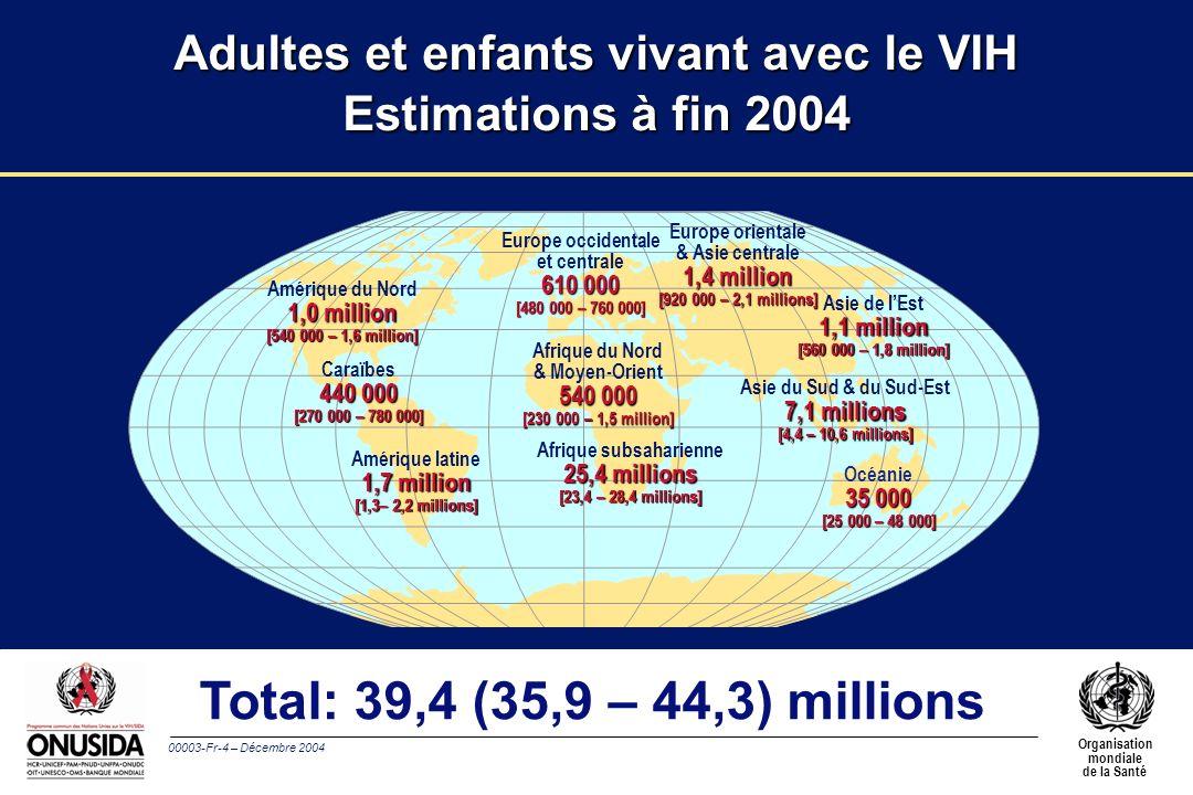 00003-Fr-4 – Décembre 2004 Organisation mondiale de la Santé Total: 39,4 (35,9 – 44,3) millions Europe occidentale et centrale 610 000 [480 000 – 760