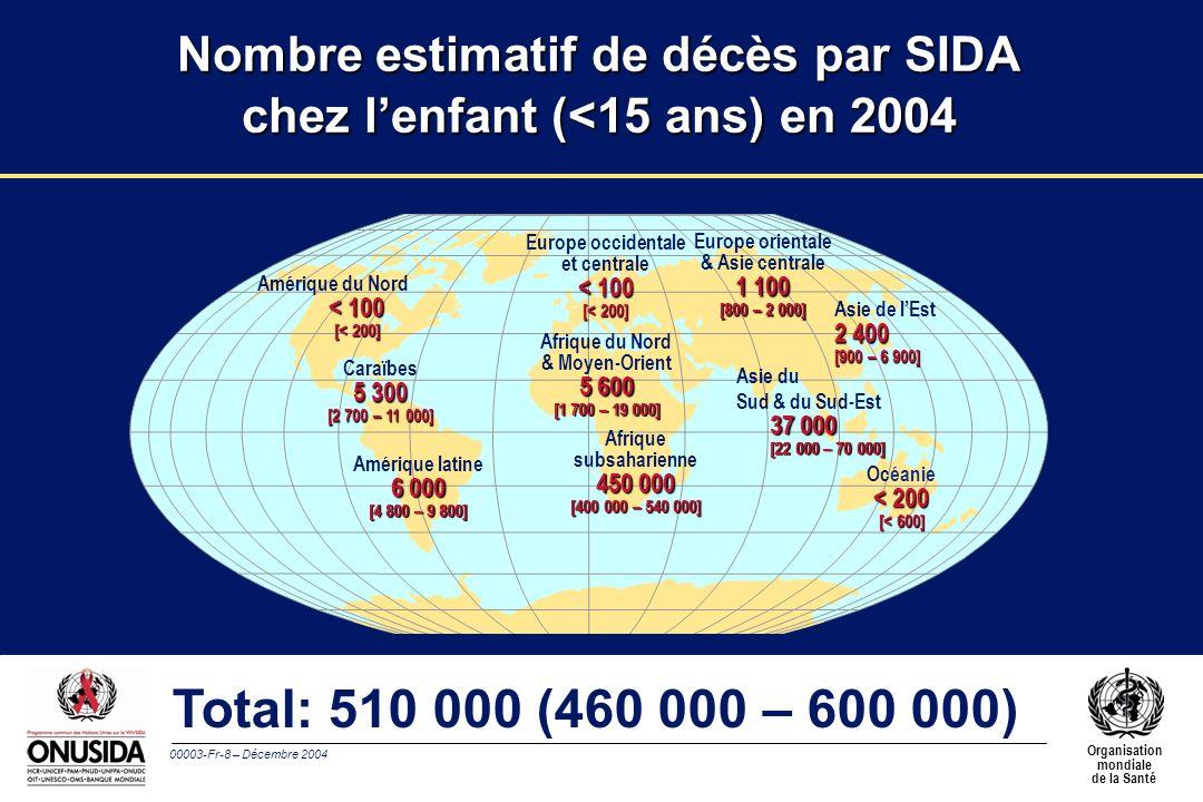 00003-Fr-8 – Décembre 2004 Organisation mondiale de la Santé Europe occidentale et centrale < 100 [< 200] Afrique du Nord & Moyen-Orient 5 600 [1 700