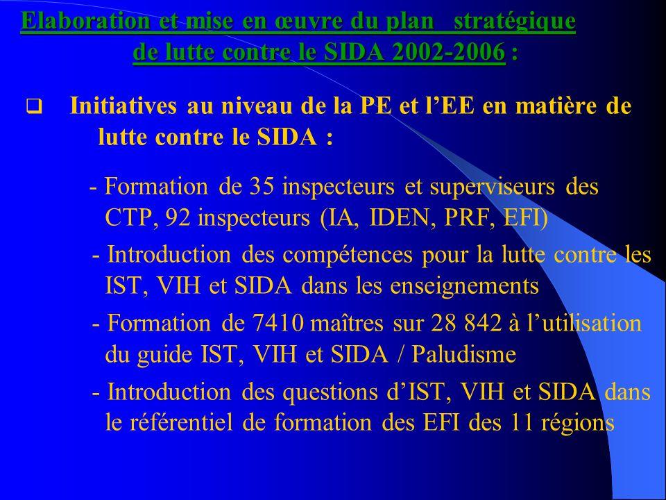 Elaboration et mise en œuvre du plan stratégique de lutte contre le SIDA 2002-2006 : Initiatives au niveau de la PE et lEE en matière de lutte contre le SIDA : - Formation de 35 inspecteurs et superviseurs des CTP, 92 inspecteurs (IA, IDEN, PRF, EFI) - Introduction des compétences pour la lutte contre les IST, VIH et SIDA dans les enseignements - Formation de 7410 maîtres sur 28 842 à lutilisation du guide IST, VIH et SIDA / Paludisme - Introduction des questions dIST, VIH et SIDA dans le référentiel de formation des EFI des 11 régions