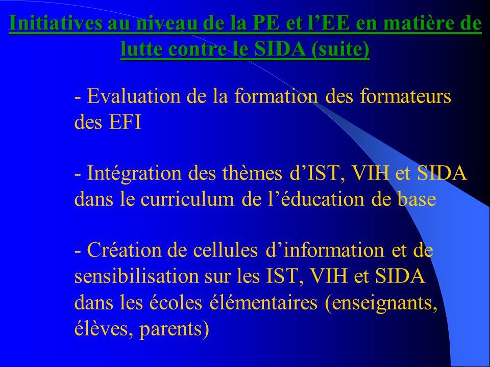 Initiatives au niveau de la PE et lEE en matière de lutte contre le SIDA (suite) - Evaluation de la formation des formateurs des EFI - Intégration des
