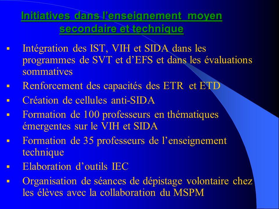 Initiatives dans lenseignement moyen secondaire et technique Intégration des IST, VIH et SIDA dans les programmes de SVT et dEFS et dans les évaluatio