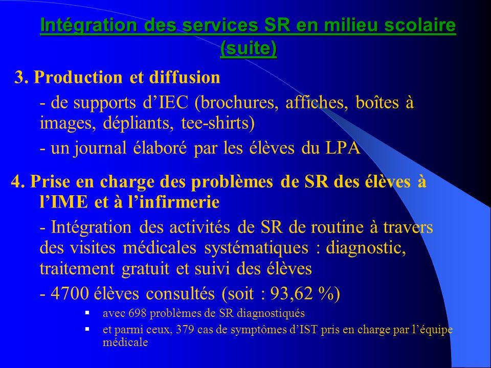 Intégration des services SR en milieu scolaire (suite) 3. Production et diffusion - de supports dIEC (brochures, affiches, boîtes à images, dépliants,