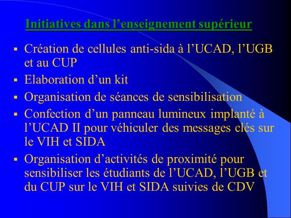 Initiatives dans lenseignement supérieur Création de cellules anti-sida à lUCAD, lUGB et au CUP Elaboration dun kit Organisation de séances de sensibi