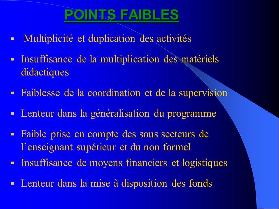 POINTS FAIBLES Multiplicité et duplication des activités Insuffisance de la multiplication des matériels didactiques Faiblesse de la coordination et d