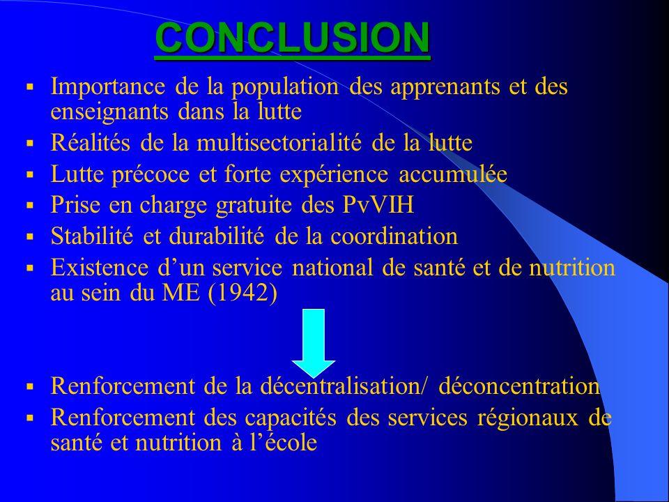CONCLUSION Importance de la population des apprenants et des enseignants dans la lutte Réalités de la multisectorialité de la lutte Lutte précoce et f