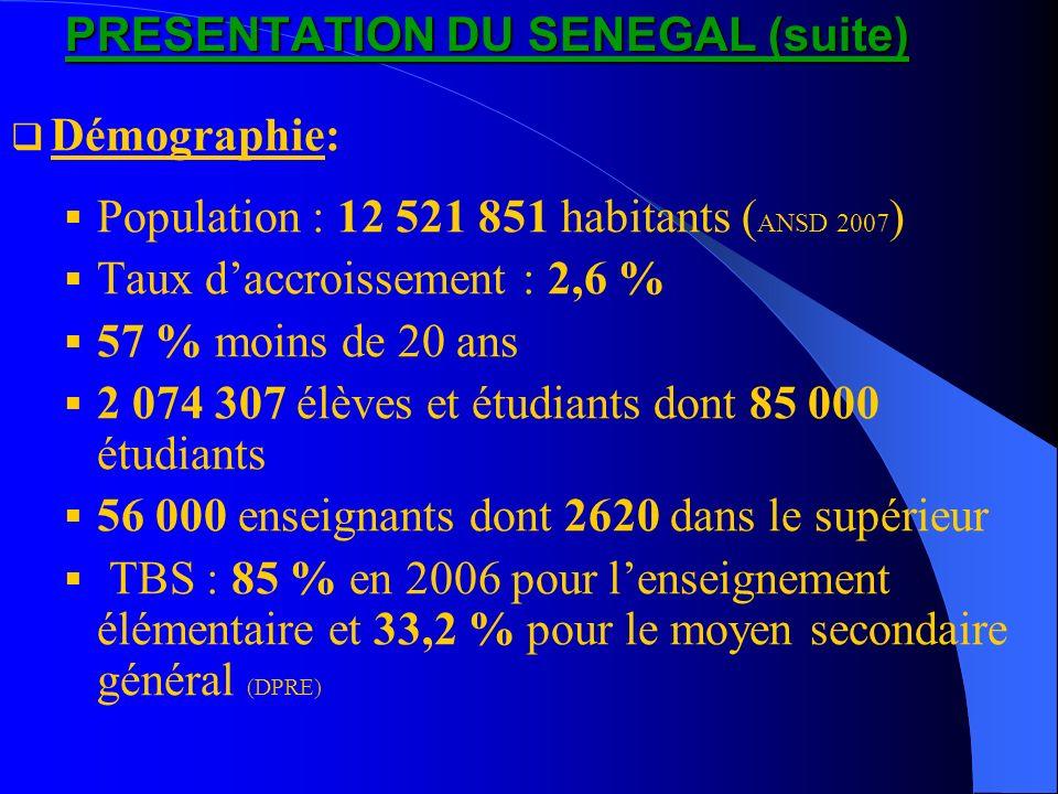 PRESENTATION DU SENEGAL (suite) Démographie: Population : 12 521 851 habitants ( ANSD 2007 ) Taux daccroissement : 2,6 % 57 % moins de 20 ans 2 074 30