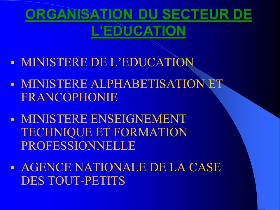 ORGANISATION DU SECTEUR DE LEDUCATION MINISTERE DE LEDUCATION MINISTERE ALPHABETISATION ET FRANCOPHONIE MINISTERE ENSEIGNEMENT TECHNIQUE ET FORMATION PROFESSIONNELLE AGENCE NATIONALE DE LA CASE DES TOUT-PETITS