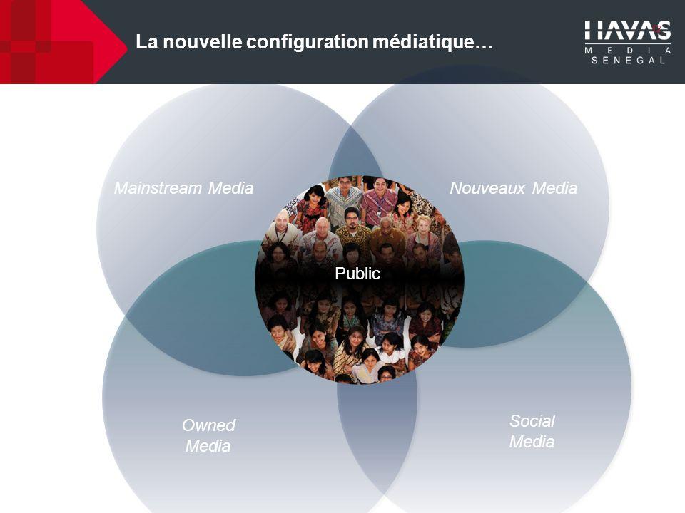12 La nouvelle configuration médiatique… Mainstream Media Owned Media Public Nouveaux Media Social Media